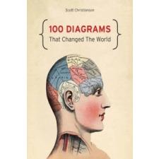 100 Diagrams That Changed The World – Scott Christianson idegen nyelvű könyv