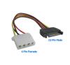 Kolink SATA tápkábel átalakító kábel és adapter
