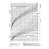 Fejlődési lap 0-10 éves korig (lány) A/4 álló