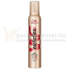 Wella flex - Heat Creation Hajhab 200 ml