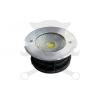 Elmark Lámpatest, kültéri talajlámpa LED 20 W 1600 lm / 5500K - ELMARK (96RAY20)
