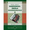EMB Harmonikaiskola 2.