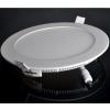 LED panelvilágítás / kör DL18W TermészetesFehér
