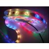 5050 12V DC IP20 60LED/m RGB LED szalag