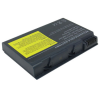 BATCL50L Akkumulátor 4400 mAh