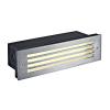 Schrack Technik BRICK MESH LED rozsdam acél 316 sülly fali lámpa 4W LED IP54