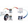 GEOVISION GV VSM Életjel figyelő szoftver GV rendszerekhez