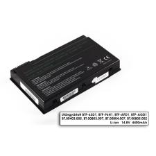 Acer Travelmate 4404 laptop akkumulátor, új, gyárival megegyező minőségű helyettesítő, 8 cellás (4400mAh) acer notebook akkumulátor