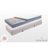 Billerbeck Monaco zsákrugós matrac 90x200 cm kókusz-latex topperrel