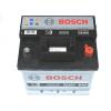 Bosch S3 akkumulátor 12v 45ah jobb+