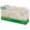 BRIO Kezdő sínszett 33401 Brio