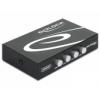DELOCK 87634 4 portos manuális USB 2.0 kapcsoló