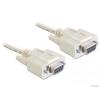 DELOCK Delock soros kábel - 5 m - fehér - 84250