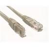 Equip UTP CAT6 patch kábel 20 m (szürke)