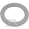 FA1 Tömítőgyűrű, kipufogócső FA1 771-945
