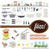 Főzz! - Infografikai szakácskönyv