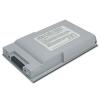 FPCBP95AP Akkumulátor 4400 mAh