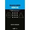 HVG Könyvek Kevin Duncan: Diagramok könyve - 50 módszer bármilyen probléma vizuális megoldásához