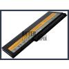 IdeaPad U350 Series 2800 mAh 4 cella fekete notebook/laptop akku/akkumulátor utángyártott