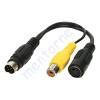 Kőnig-HQ SVHS (SVIDEO) - SVHS (SVIDEO)   kompozit RCA átalakító kábel CABLE-1103