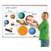 Learning Resources Óriás mágneses Naprendszer
