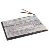 LIS1427NHPCC vezetéknélküli fejhallgató akkumulátor 650 mAh