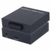 LogiLink Scart - HDMI konverter
