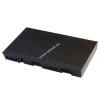 Powery Acer Aspire 9814WKMi 14,8Volt
