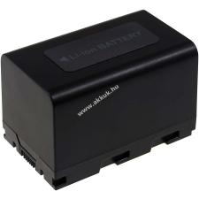 Powery Utángyártott akku JVC GY-HM200 jvc videókamera akkumulátor