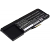 """Powery Utángyártott akku Lenovo Thinpad Edge E220s 12.5"""""""