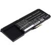 Powery Utángyártott akku Lenovo Thinpad Edge E220s 50382NU