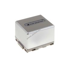 Powery Utángyártott akku Panasonic PV-GS120 1440mAh panasonic videókamera akkumulátor