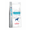 Royal Canin Hypoallergenic Moderate Calorie HME 23 7 kg