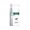Royal Canin Satiety Small Dog száraztáp 1,5 kg