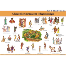 Stiefel A középkori uradalom jellegzetességei térkép