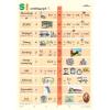 Stiefel Eurocart Kft. SI mértékegységek I. (általános iskoláknak)   ajándék 10 db tanulói munkalap