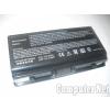 Toshiba PA3615U-1BRS Utángyártott, Új, 6 cellás Laptop akkumulátor