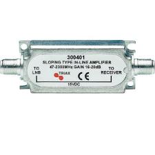 Triax - Hirschmann szélessávú erősítő villanyszerelés