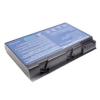 utángyártott Acer Aspire 3104WLMiB80F Laptop akkumulátor - 4400mAh