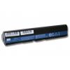 utángyártott Acer TravelMate B113-E, B113-M Laptop akkumulátor - 4400mAh