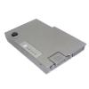 utángyártott Dell Latitude D500 / D600 / D600m Laptop akkumulátor - 4400mAh
